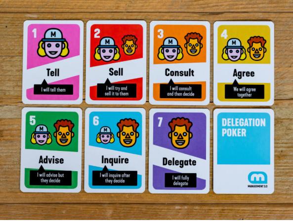 Delegation poker - Management 3.0