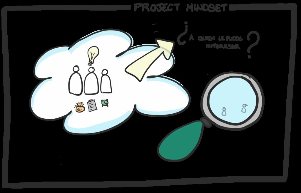 Que determina una mentalidad de proyecto o project mindset
