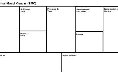 Bussines model canvas: el plan ideal para iniciar una empresa